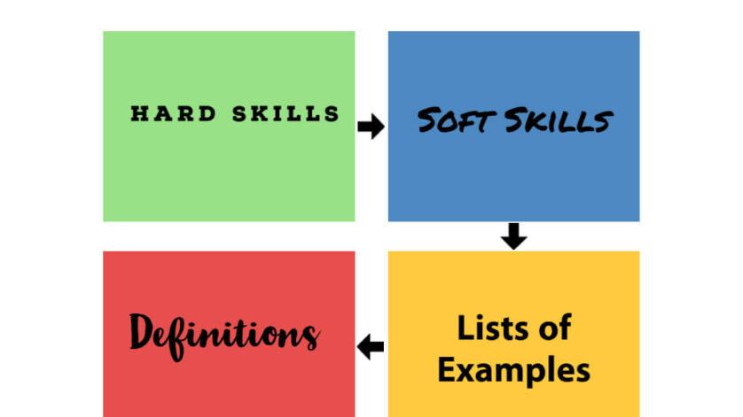 Soft Skills and hard skills in CV resume writting